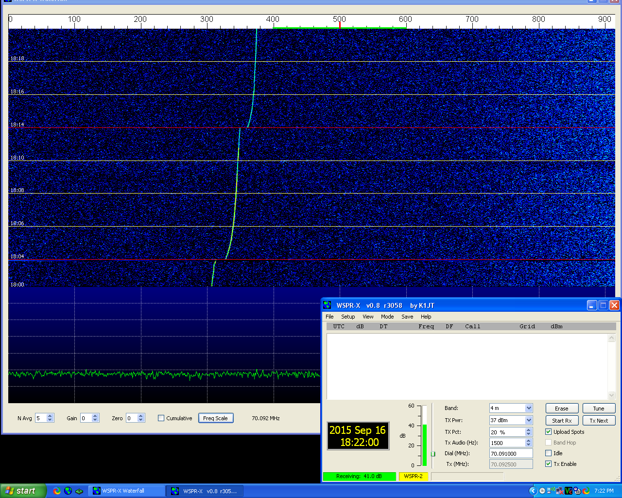WSPRnet | Welcome to the Weak Signal Propagation Reporter